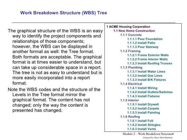 Work Breakdown Structure (WBS) Tree <ul><li>The graphical structure of the WBS is an easy way to identify the project comp...