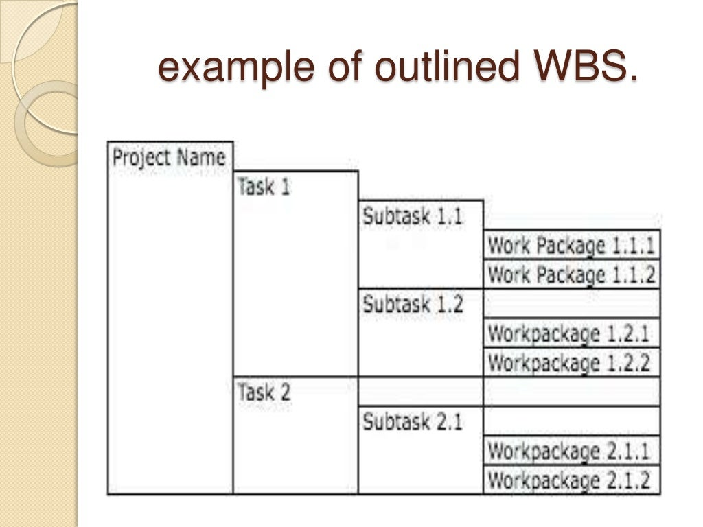 work breakdown structure for stadium A work breakdown structure is not a list of tasks, a schedule or an organization chart rather it provides the basis on which a task list and a schedule can be constructed tasks and schedules are better handled in other ways, for example by using gantt charts.