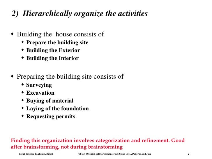 2)  Hierarchically organize the activities <ul><li>Building the  house consists of </li></ul><ul><ul><li>Prepare the build...