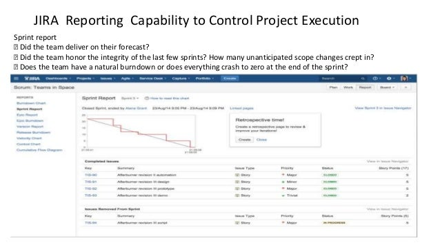JIRA Reporting Capability to Control Project Execution Sprint report ࡟ Did the team deliver on their forecast? ࡟ Did the t...