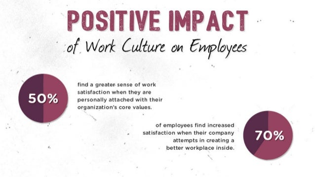"""POSITIVE IMPACT """" ~  ' :07"""".  Want Culture on E1479/oyees  find a greater sense of work satisfaction when they are persona..."""