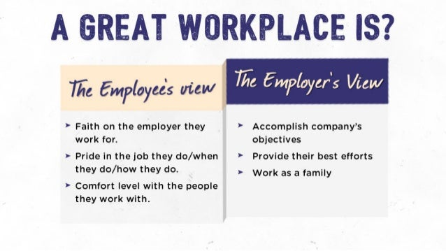 A GREAT WORKPLACE IS?   7/Te gmployefs View     We Employee} view  > Faith on the employer they > Accomplish company's wor...