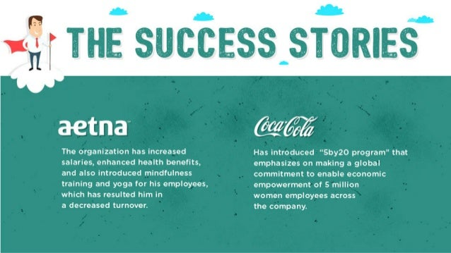 """3  ,2 THE sucEEss_sfiJRIE§""""     aetna 616.46%  The organization has increased Has introduced """"5by2O program"""" that salaries,..."""