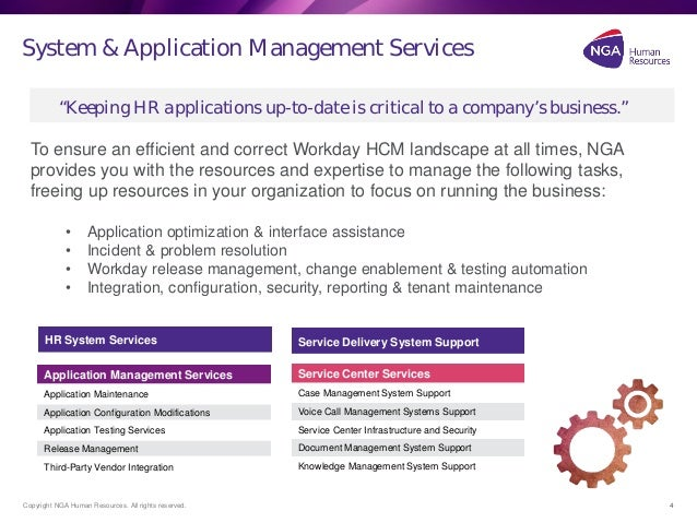 Workday Application Maintenance Services