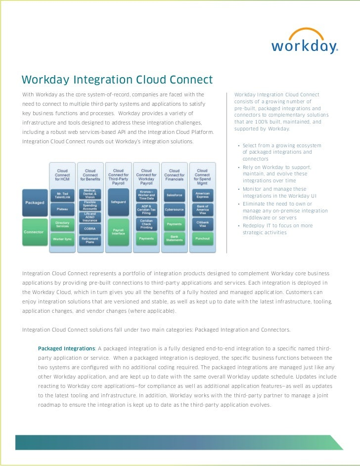 Workday Integration Cloud ConnectWith Workday as the core system-of-record, companies are faced with the               Wor...