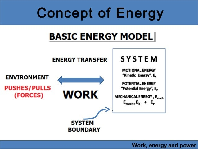 work and energy Work and energy 6-2-98 energy gives us one more tool to use to approach  physical situations when we were analyzing situations in terms of forces and.