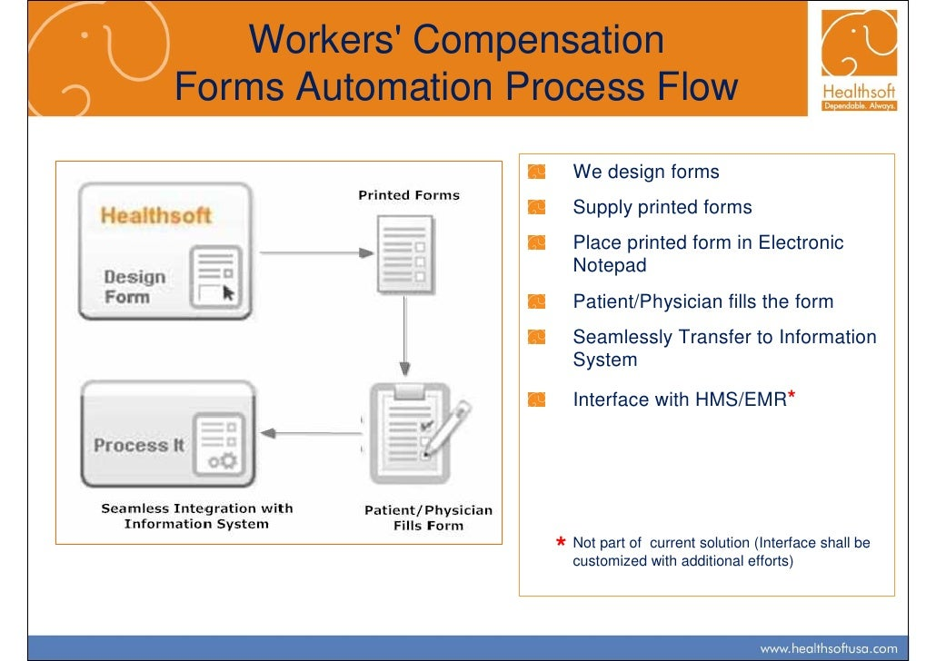 Worker Compensation  Workflow Management Solution