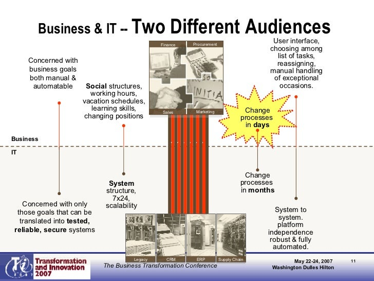 Business & IT --  Two Different Audiences Business IT Concerned with only those goals that can be translated into  tested,...