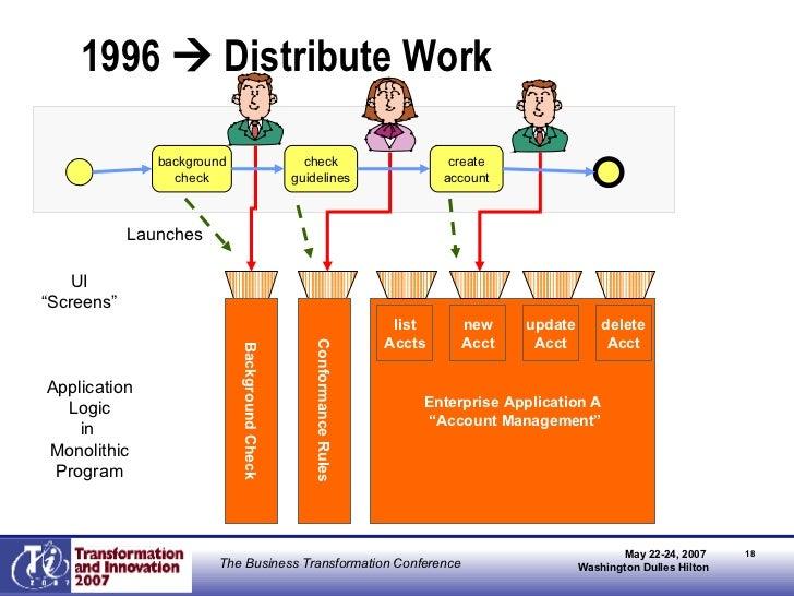"1996    Distribute Work Enterprise Application A "" Account Management"" Background Check Conformance Rules Application Log..."
