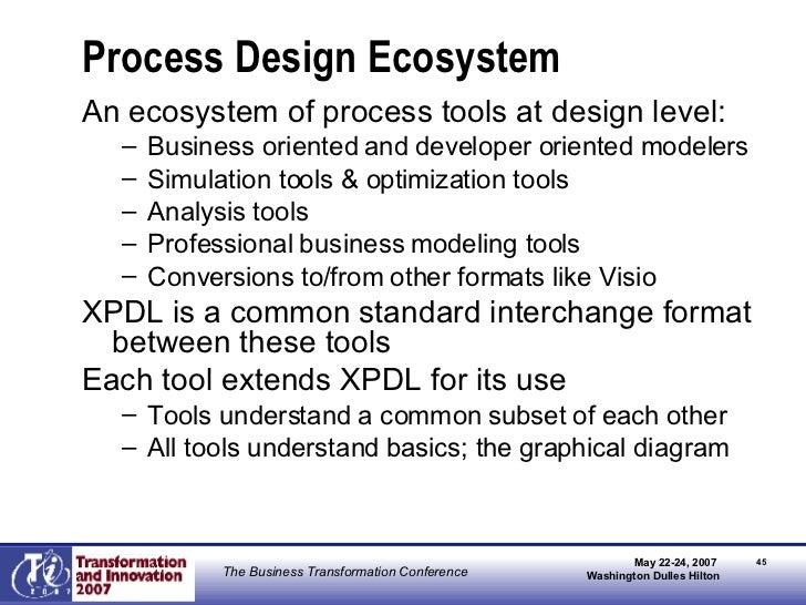 Process Design Ecosystem <ul><li>An ecosystem of process tools at design level: </li></ul><ul><ul><li>Business oriented an...
