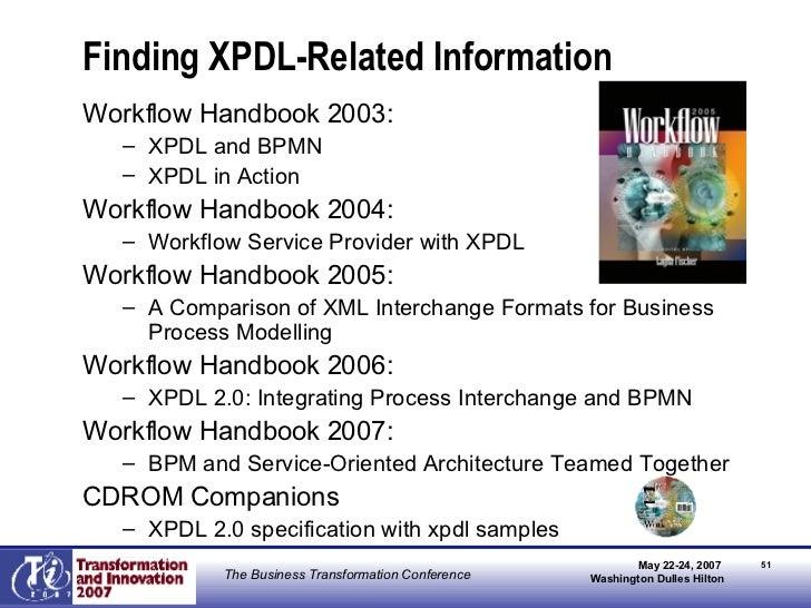 Finding XPDL-Related Information <ul><li>Workflow Handbook 2003:  </li></ul><ul><ul><li>XPDL and BPMN </li></ul></ul><ul><...