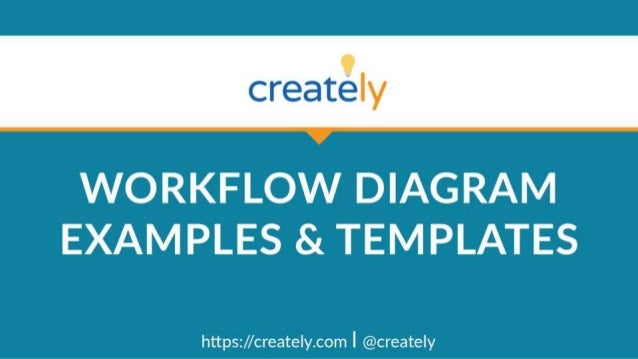 Workflow Diagram Examples And Templates