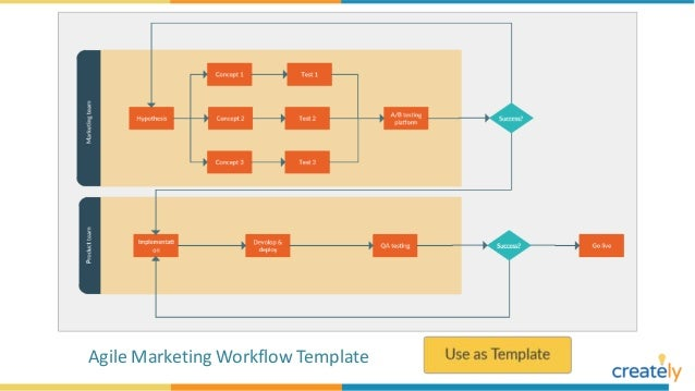 workflow diagram examples and templates 6 638?cb=1538046321 workflow diagram examples and templates