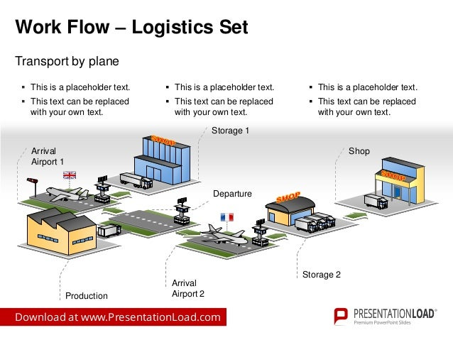 logistics company supply chain flow chart Managing imports: from docs to docks october 15, 2003 | gary lapoint it's no wonder that logistics and supply chain professionals are increasingly involved in international trade if you manage your information flow and supply chain from a security point of view.