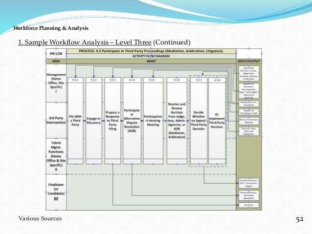 Sample workforce development plan