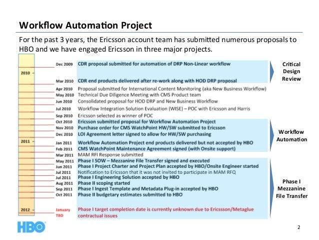 WorkflowAutoma-onProject Forthepast3years,theEricssonaccountteamhassubmi:ednumerousproposalsto HBOandwe...