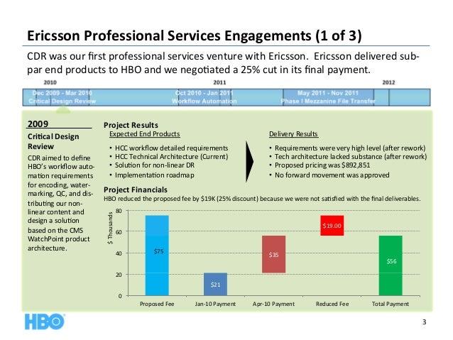 EricssonProfessionalServicesEngagements(1of3) 3 CDRwasourfirstprofessionalservicesventurewithEricsson.Eri...