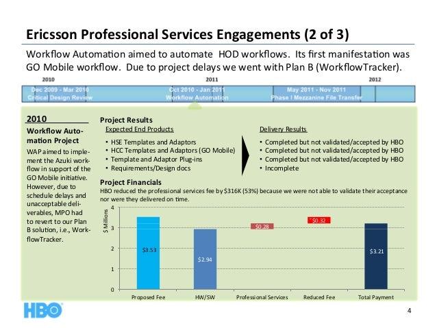 EricssonProfessionalServicesEngagements(2of3) 4 WorkflowAutomaHonaimedtoautomateHODworkflows.Itsfirstmanif...