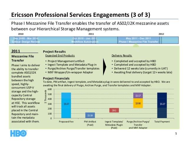 EricssonProfessionalServicesEngagements(3of3) 5 PhaseIMezzanineFileTransferenablesthetransferofAS02/J2Km...