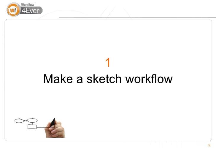 10 Best Practices for Workflow Design
