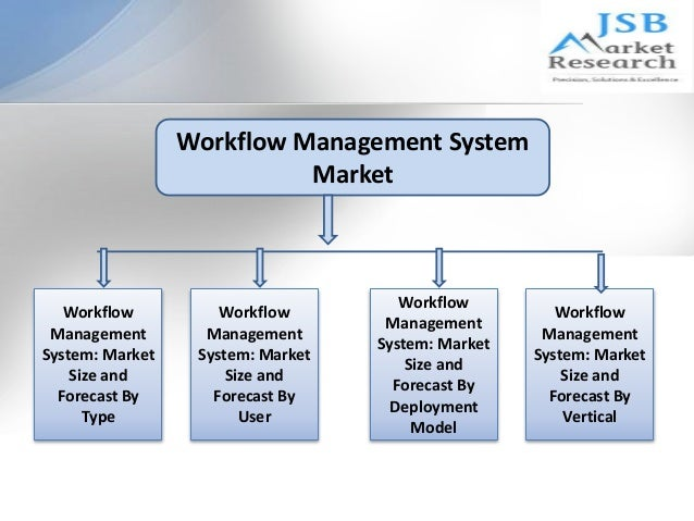 jsb market research workflow management system List of exhibitors  high-quality household service:staff-based management system,  assist enterprises in market research and analysis,.