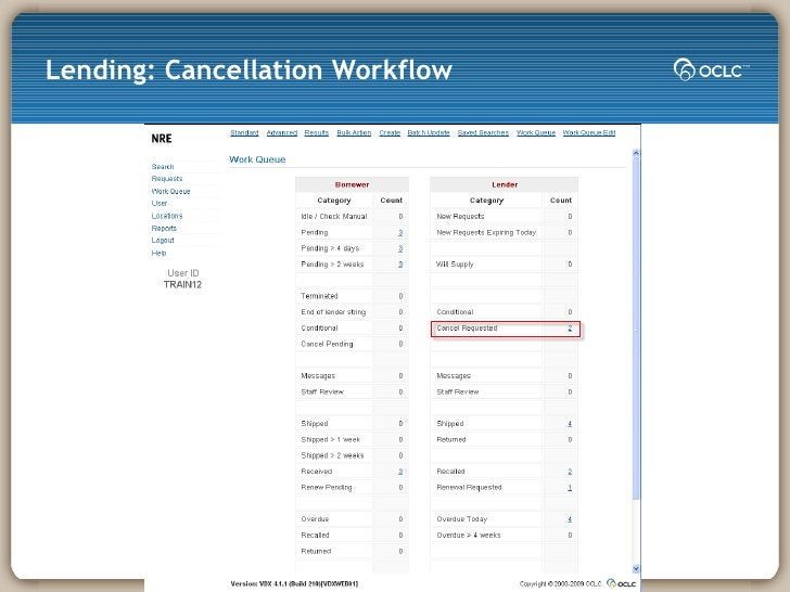 Lending: Cancellation Workflow