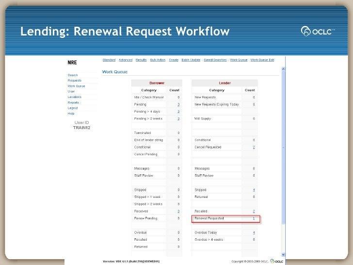 Lending: Renewal Request Workflow