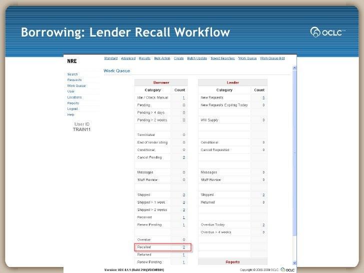Borrowing: Lender Recall Workflow