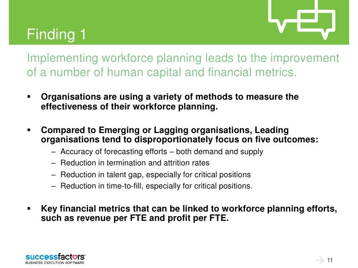 Finding 1Implementing workforce planning leads to the improvementof a number of human capital and financial metrics.   Or...
