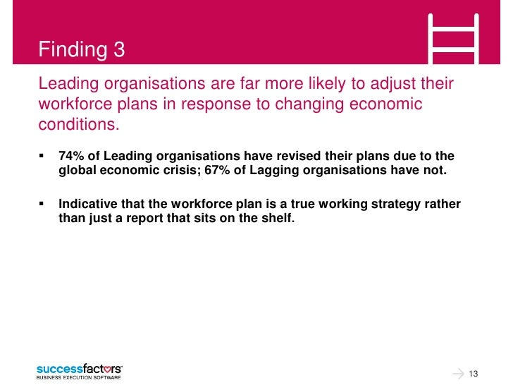Finding 3Leading organisations are far more likely to adjust theirworkforce plans in response to changing economicconditio...
