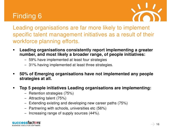 Finding 6Leading organisations are far more likely to implementspecific talent management initiatives as a result of their...