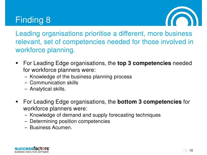 Finding 8Leading organisations prioritise a different, more businessrelevant, set of competencies needed for those involve...