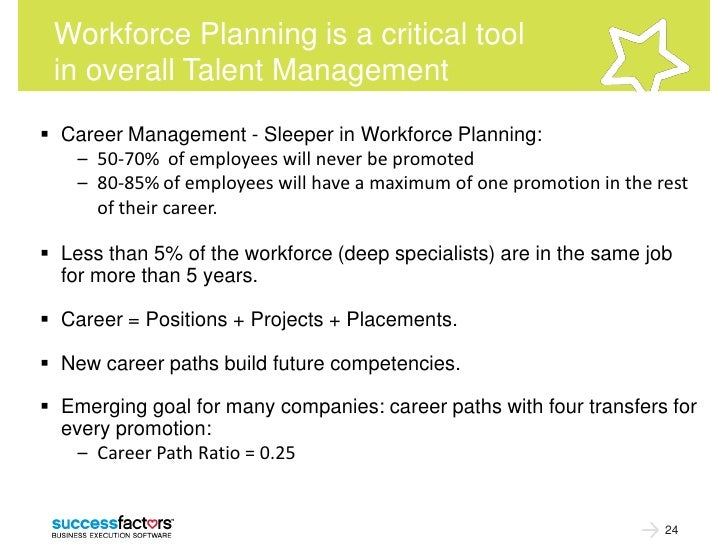 Workforce Planning is a critical tool in overall Talent Management Career Management - Sleeper in Workforce Planning:   –...