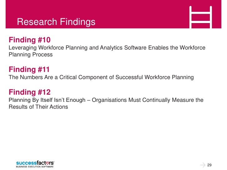 Research FindingsFinding #10Leveraging Workforce Planning and Analytics Software Enables the WorkforcePlanning ProcessFind...