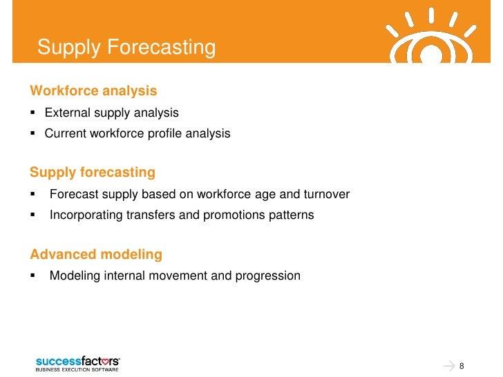 Supply ForecastingWorkforce analysis External supply analysis Current workforce profile analysisSupply forecasting    F...