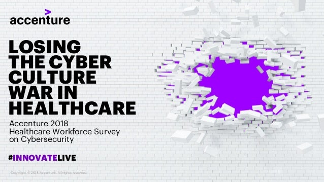 Accenture 2018 Healthcare Workforce Survey on Cybersecurity LOSING THE CYBER CULTURE WAR IN HEALTHCARE #INNOVATELIVE Copyr...