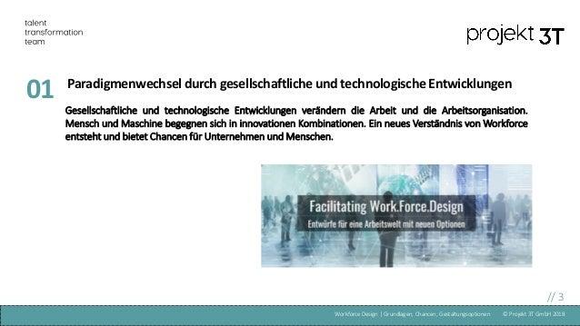 Workforce Design Projekt 3T Slide 3
