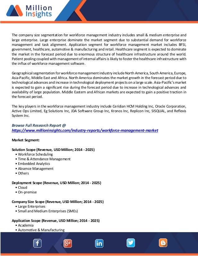 Workforce management software group inc