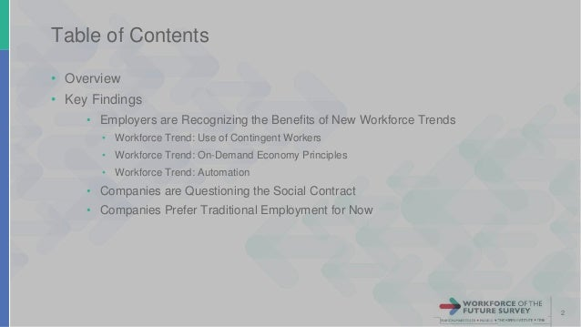 Workforce of the Future Presentation Slide 2