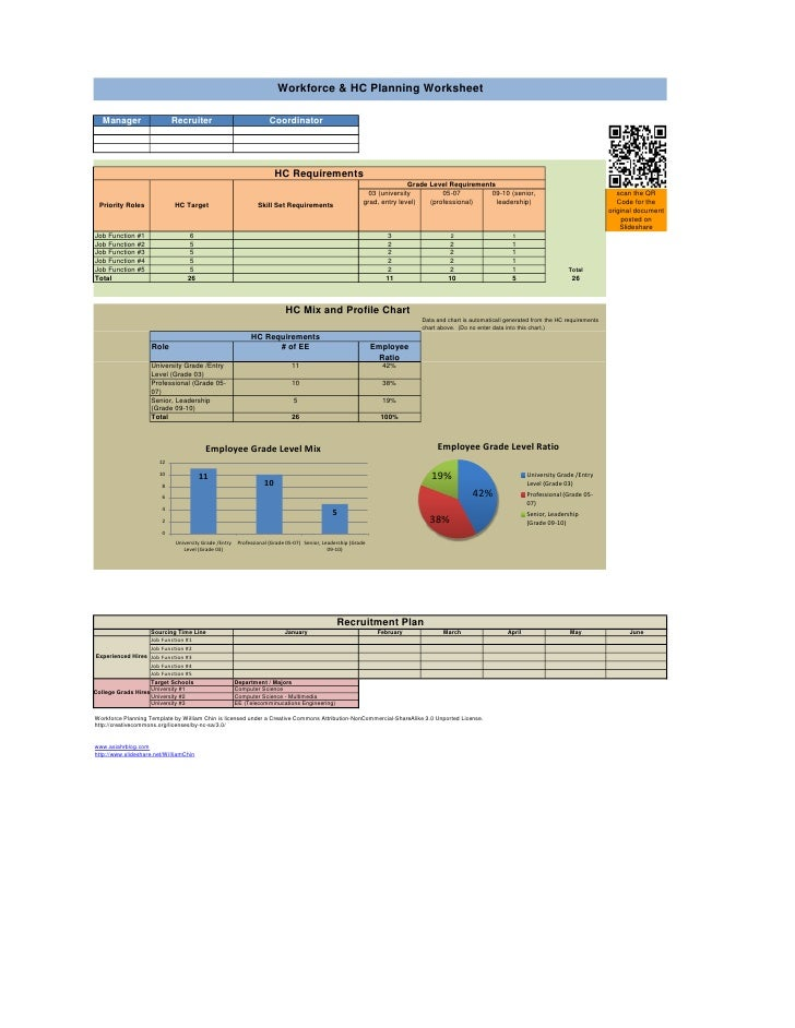 workforce planning template download - workforce plan template
