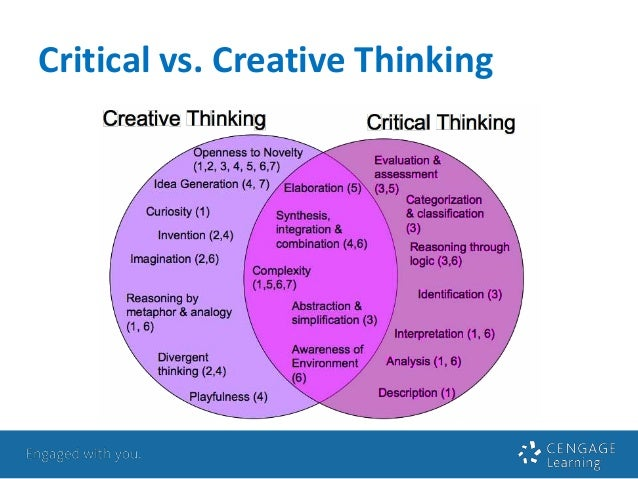 an analysis of the description of critical thinking
