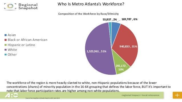 10 Flexible Jobs in Atlanta, Georgia, Hiring Now! - FlexJobs |Workforce Atlanta Metropolitan Area