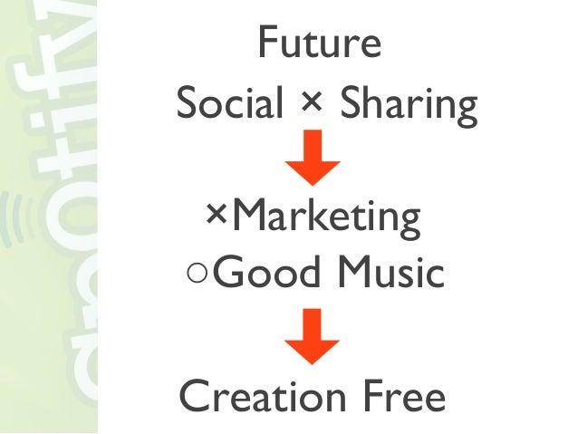 spotify business plan