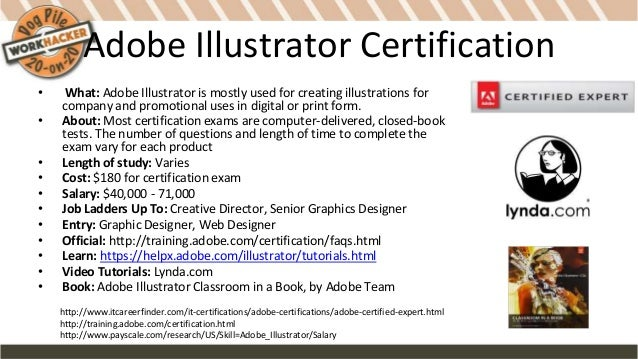 WorkHacker Dogpile Certifications