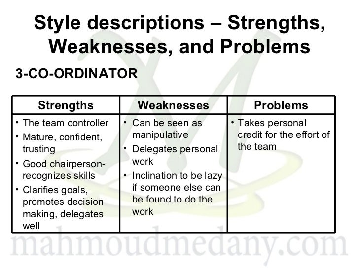 the strengths weaknesses and limitations of a social worker A strengths and weaknesses analysis identifies your strong and weak points prepare they are often raised during an assessment or interview.