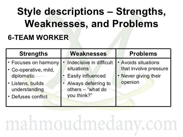 home depots strenght and weaknesses Home swot analysis office depot inc swot analysis (office depot inc) lack of scale it is a way of evaluating the strengths, weaknesses.