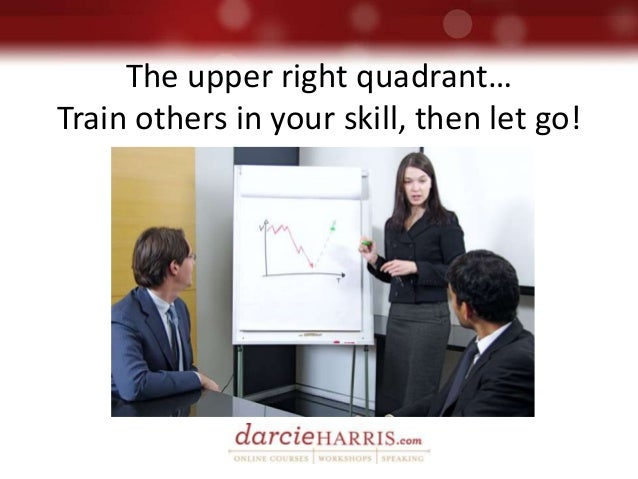 writing your own job description Guidelines for writing a competency based job description overview a job description serves several purposes: • provides essential information for assigning the appropriate pay grade, job.