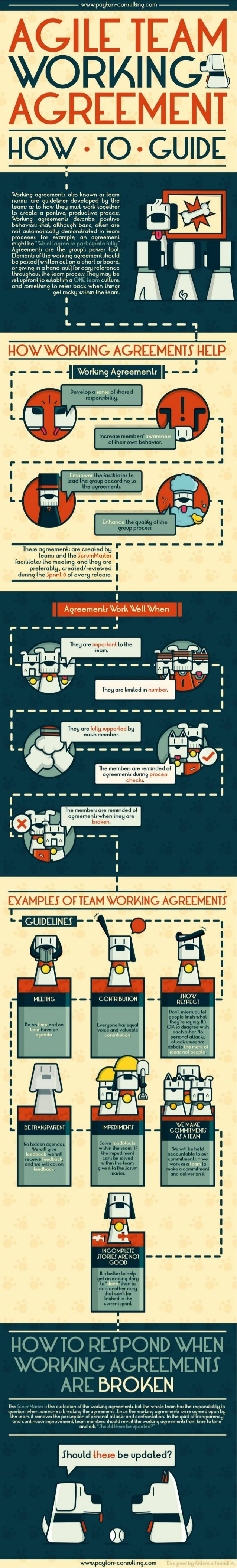 www. payton-consulting. com  AGILE TEAM WORKINGS  AGREEMENT HOW - TO - GUIDE  Working agreements,  also known as team norm...