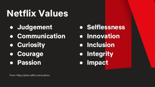 Netflix Values ● Judgement ● Communication ● Curiosity ● Courage ● Passion From: https://jobs.netflix.com/culture ● Selfle...