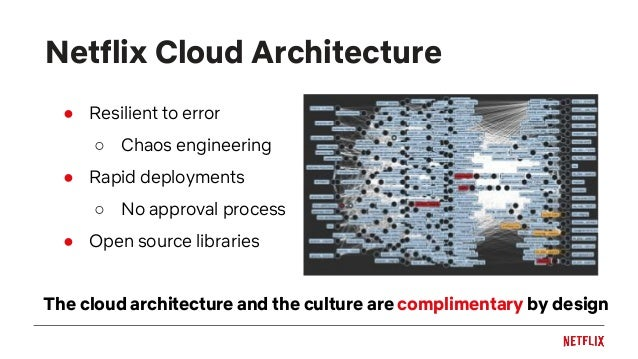 Netflix Cloud Architecture ● Resilient to error ○ Chaos engineering ● Rapid deployments ○ No approval process ● Open sourc...